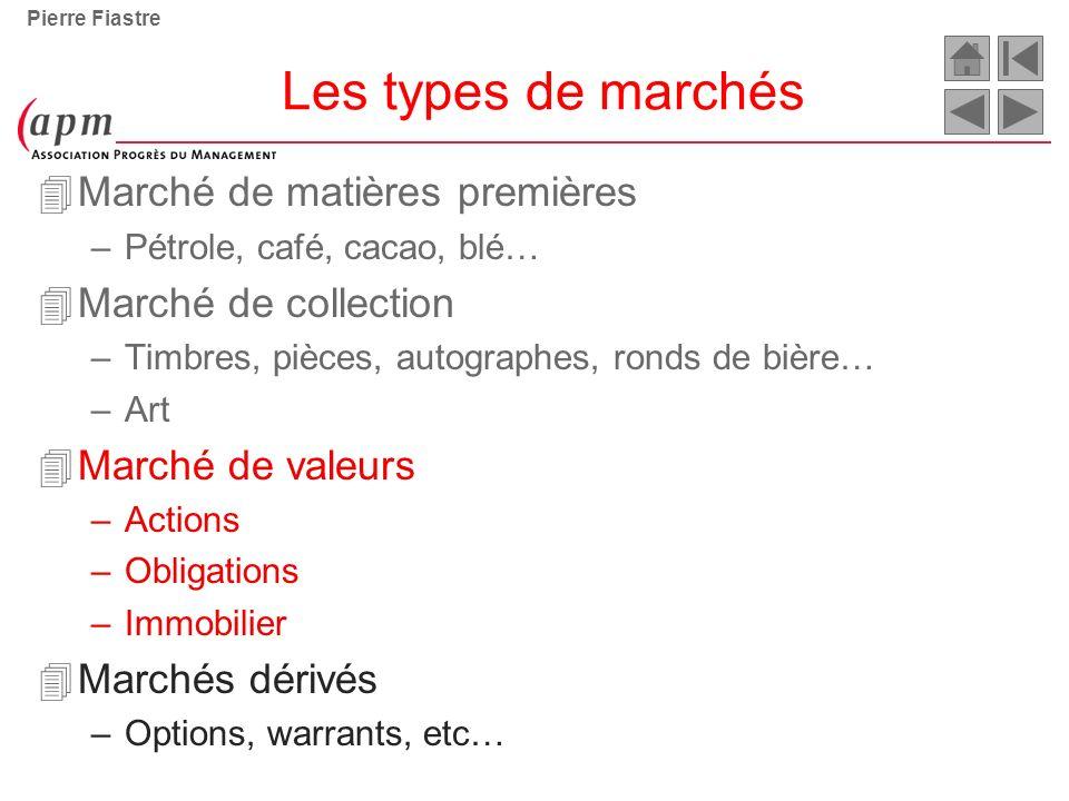 Les types de marchés Marché de matières premières Marché de collection
