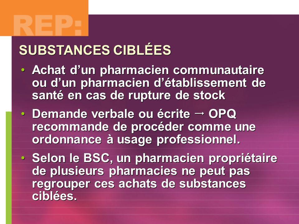 SUBSTANCES CIBLÉES Achat d'un pharmacien communautaire ou d'un pharmacien d'établissement de santé en cas de rupture de stock.