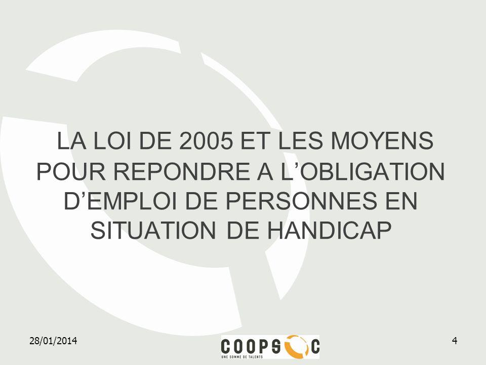 La loi de 2005 et les MOYENS POUR REPONDRE A L'OBLIGATION D'EMPLOI DE PERSONNES EN SITUATION DE HANDICAP