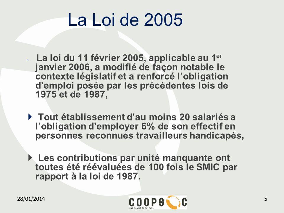 La Loi de 2005