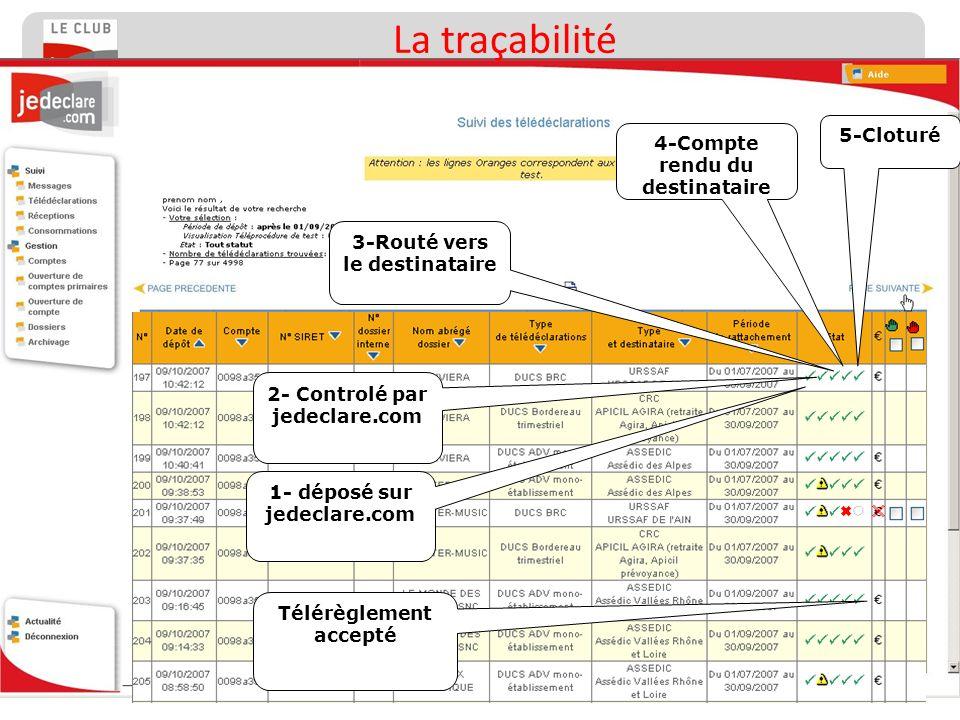 La traçabilité 5-Cloturé 4-Compte rendu du destinataire