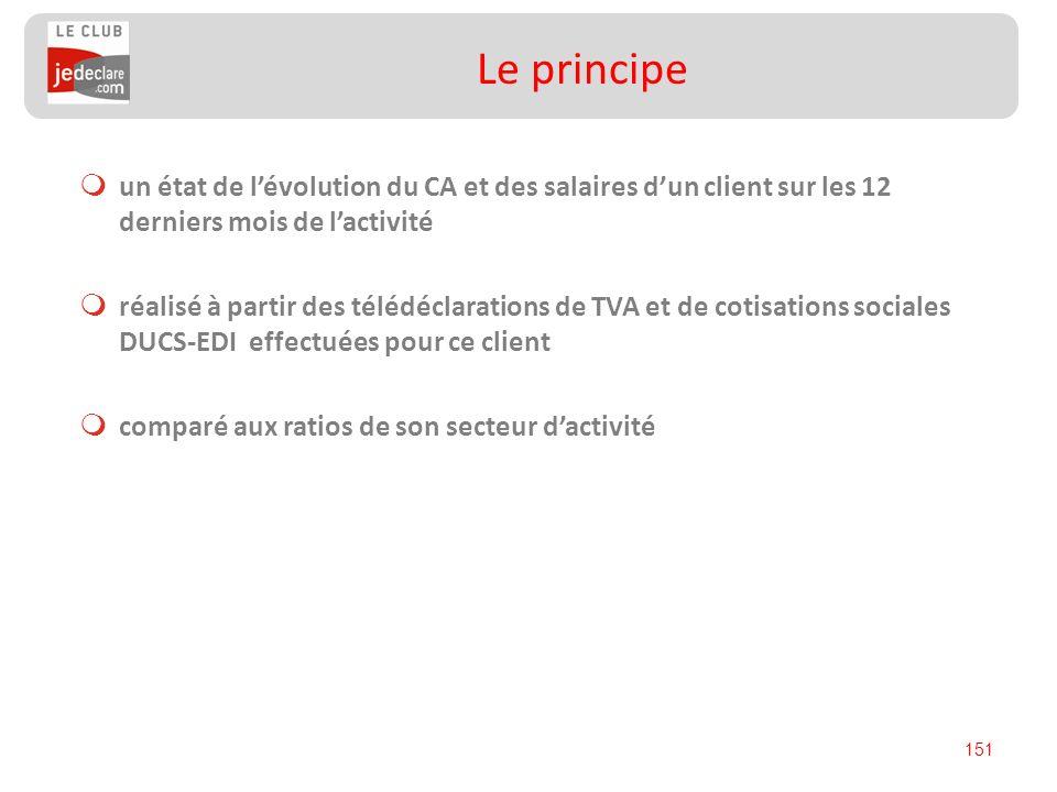 Le principe un état de l'évolution du CA et des salaires d'un client sur les 12 derniers mois de l'activité.