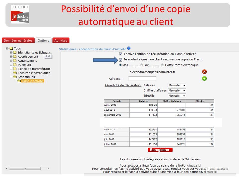 Possibilité d'envoi d'une copie automatique au client