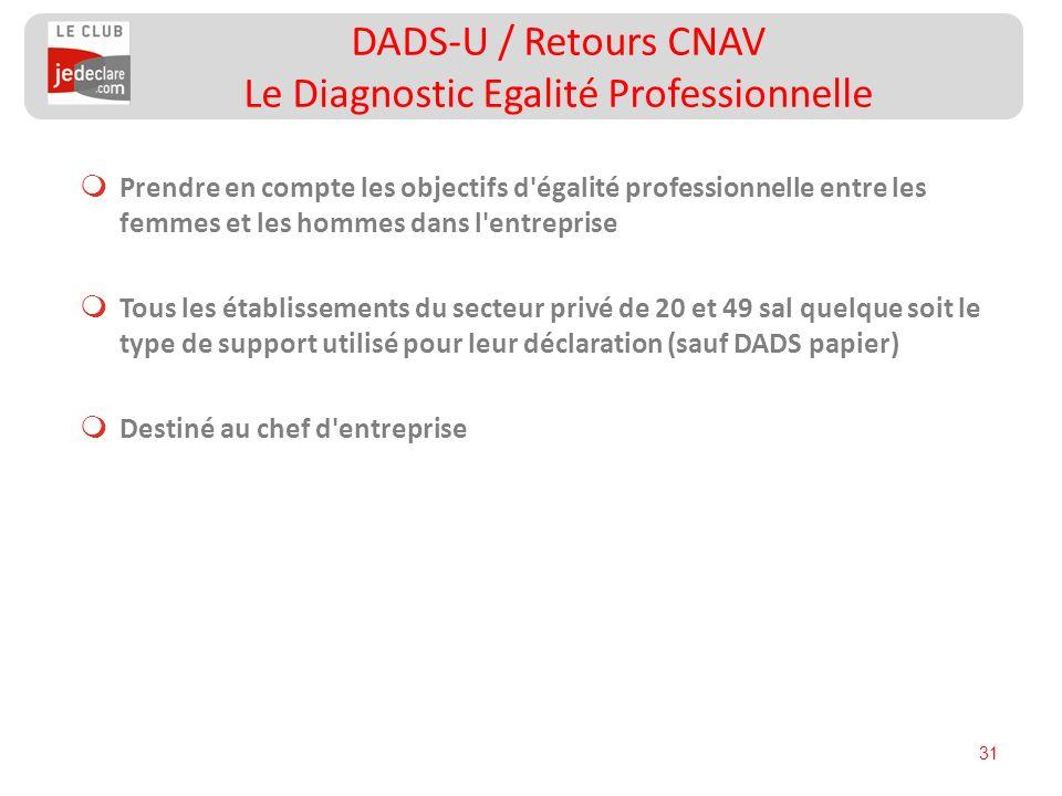 DADS-U / Retours CNAV Le Diagnostic Egalité Professionnelle