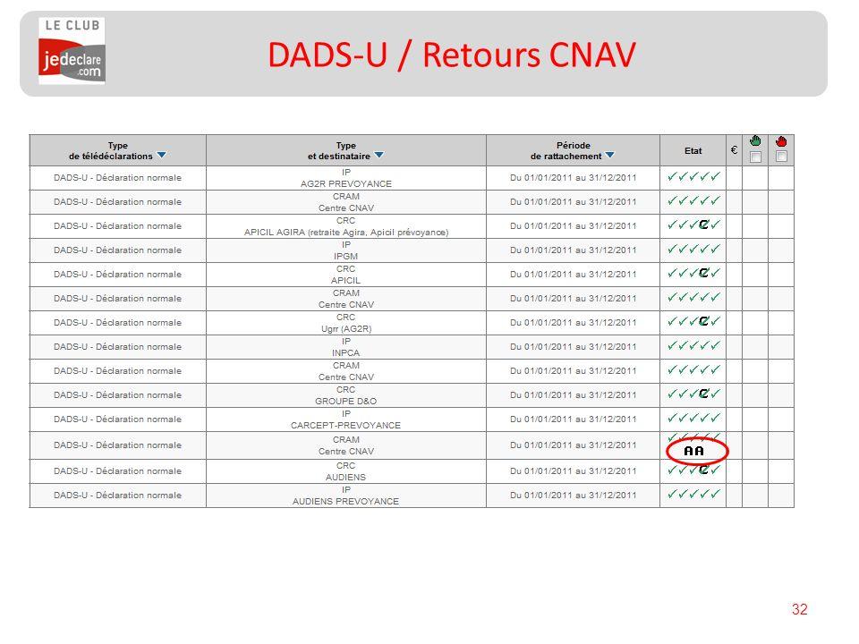 DADS-U / Retours CNAV
