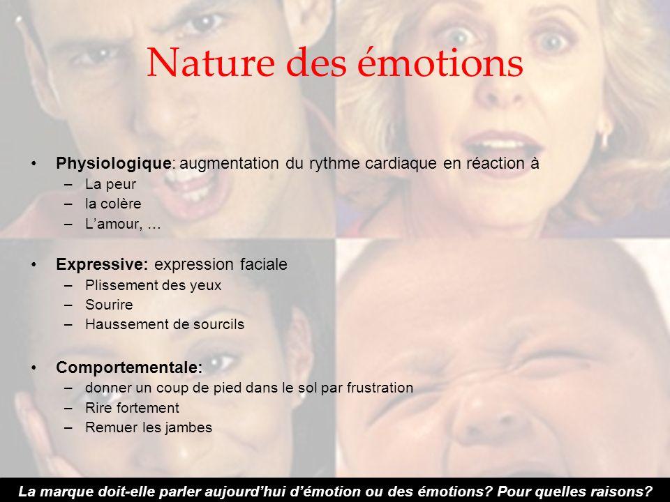 Nature des émotions Physiologique: augmentation du rythme cardiaque en réaction à. La peur. la colère.