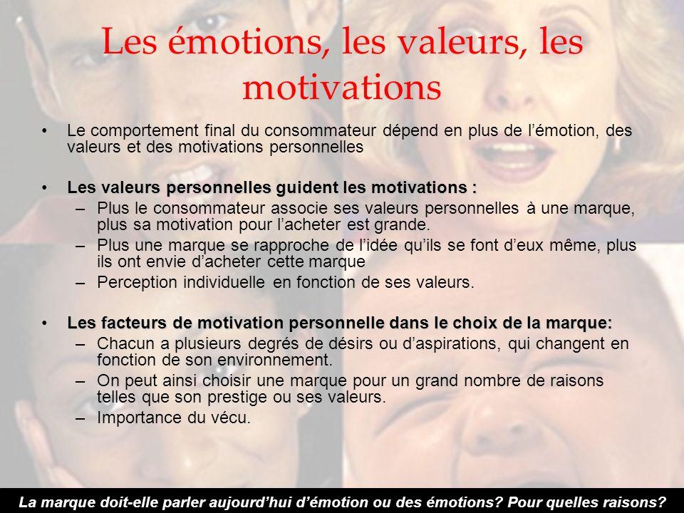 Les émotions, les valeurs, les motivations