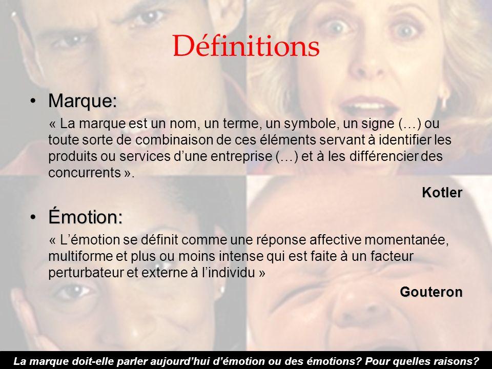 Définitions Marque: Émotion: