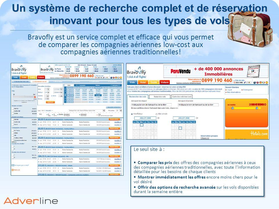 Un système de recherche complet et de réservation innovant pour tous les types de vols