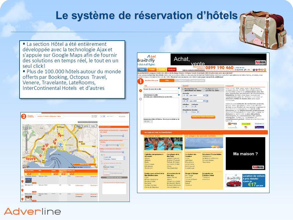Le système de réservation d'hôtels