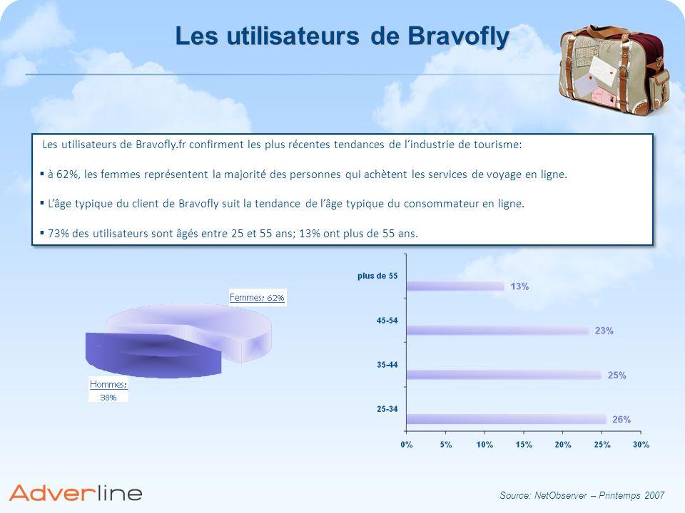 Les utilisateurs de Bravofly