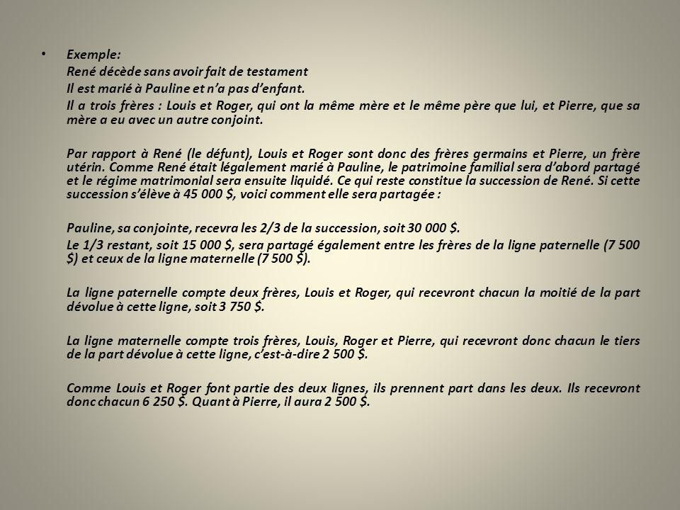 Exemple: René décède sans avoir fait de testament. Il est marié à Pauline et n'a pas d'enfant.