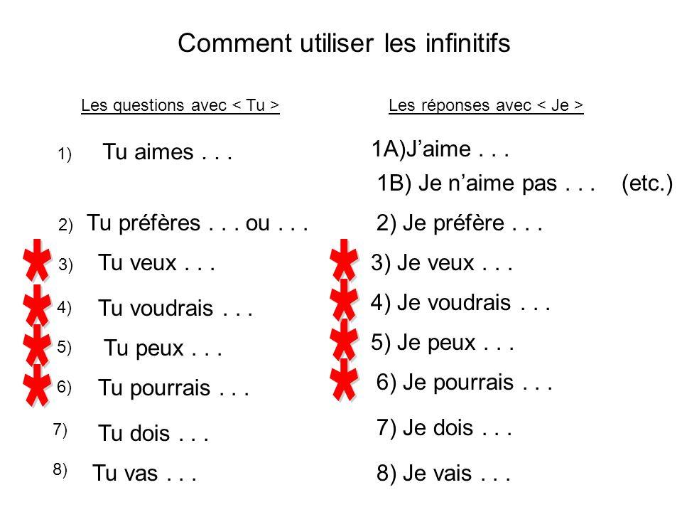 * * * * * * * * Comment utiliser les infinitifs Tu aimes . . .