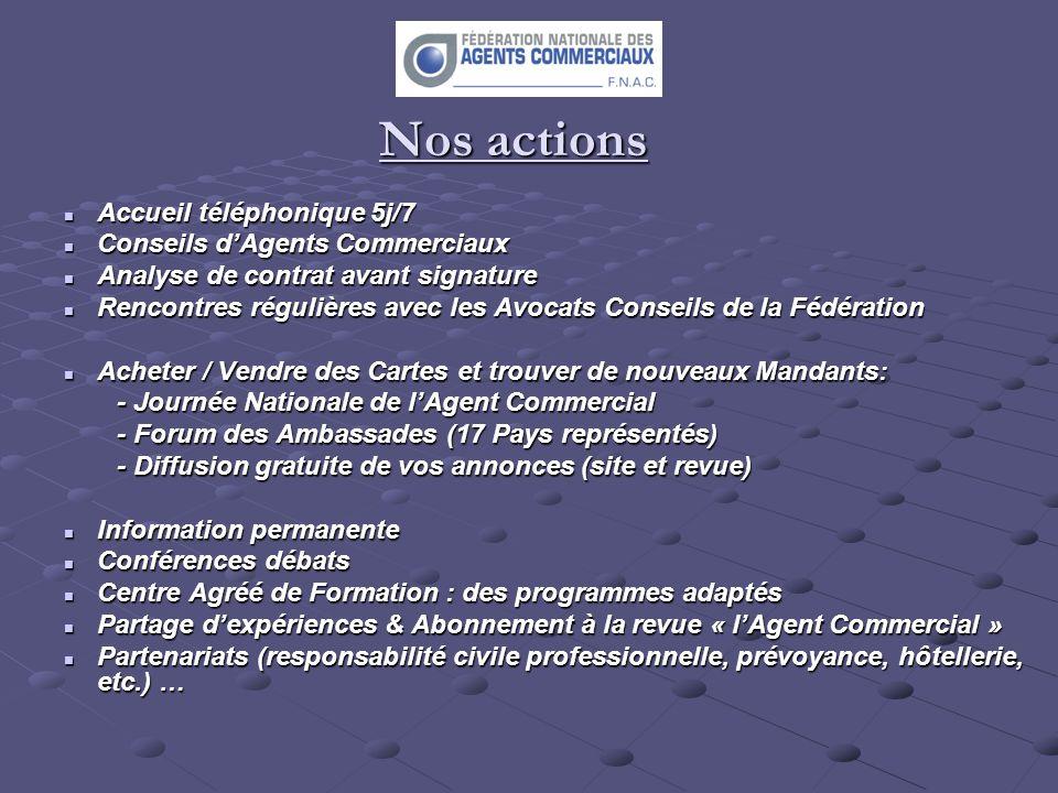Nos actions Accueil téléphonique 5j/7 Conseils d'Agents Commerciaux