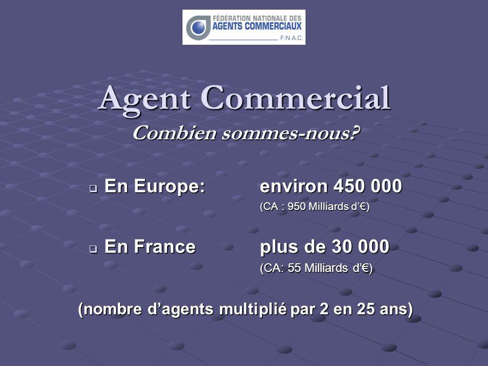 Agent Commercial Combien sommes-nous