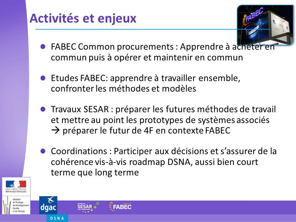 Activités et enjeux FABEC Common procurements : Apprendre à acheter en commun puis à opérer et maintenir en commun.
