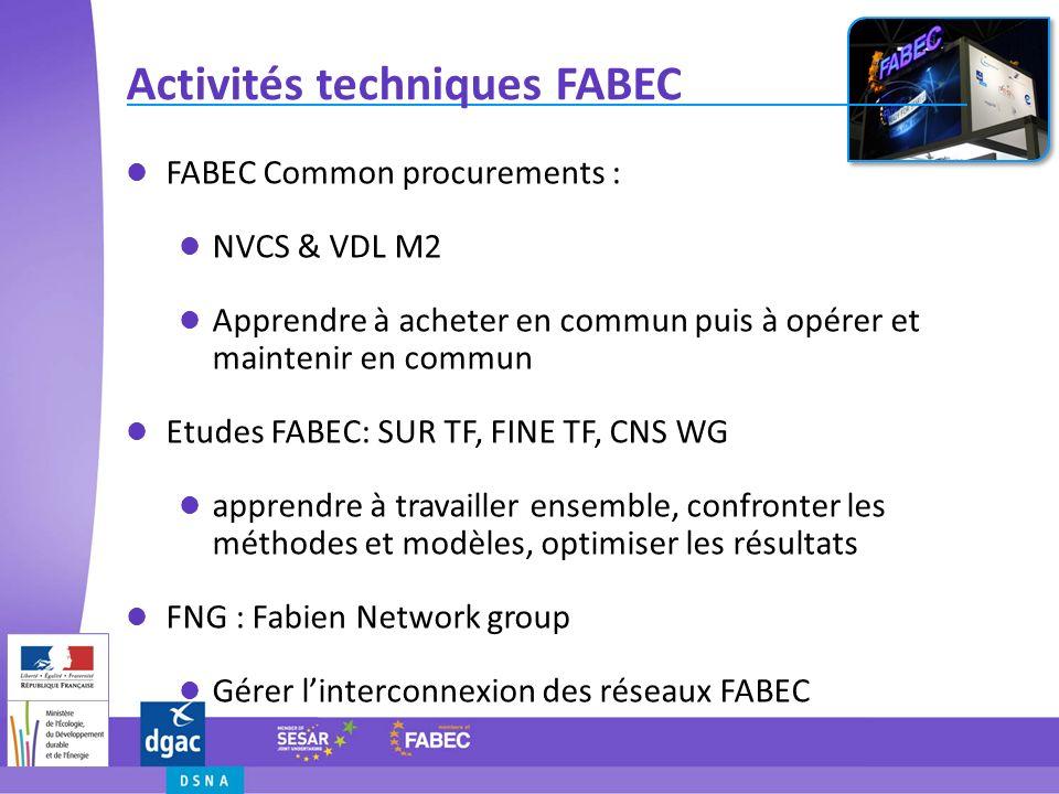 Activités techniques FABEC