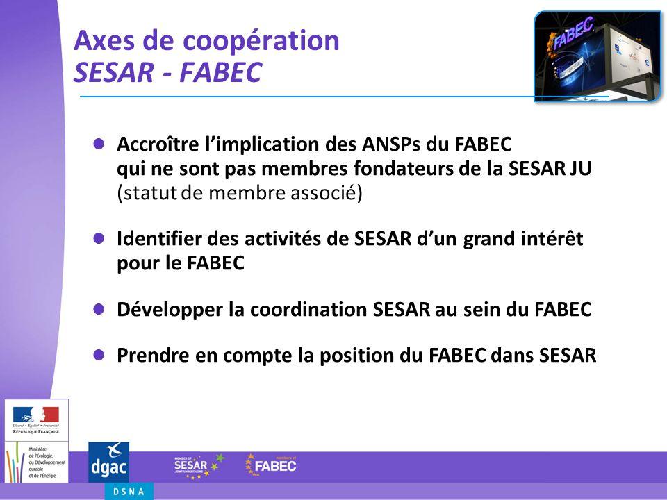 Axes de coopération SESAR - FABEC