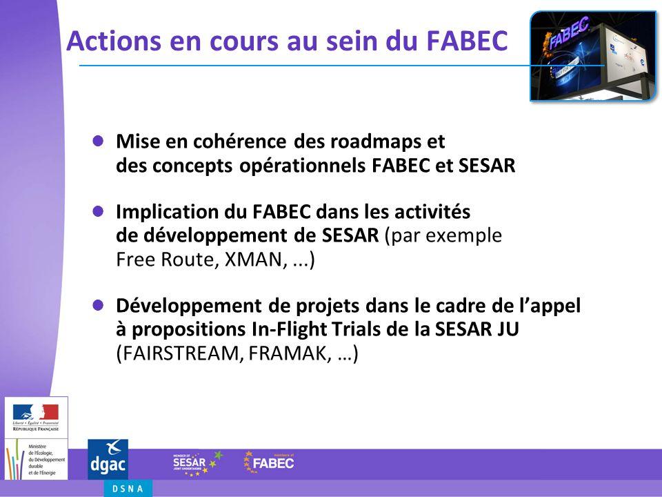 Actions en cours au sein du FABEC