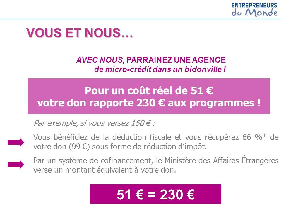 51 € = 230 € VOUS ET NOUS… Pour un coût réel de 51 €