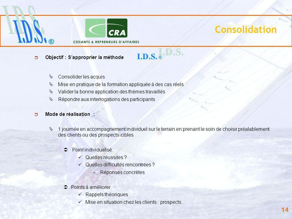 Consolidation ® Objectif : S'approprier la méthode I.D.S. ®