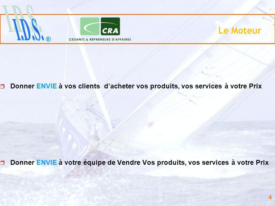 Le Moteur Donner ENVIE à vos clients d'acheter vos produits, vos services à votre Prix.