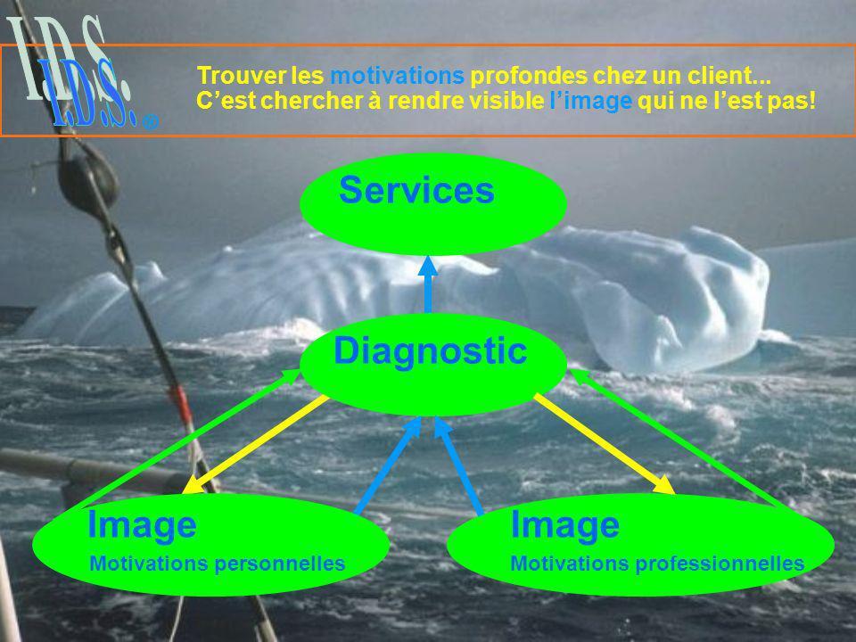 Services Diagnostic Image Image