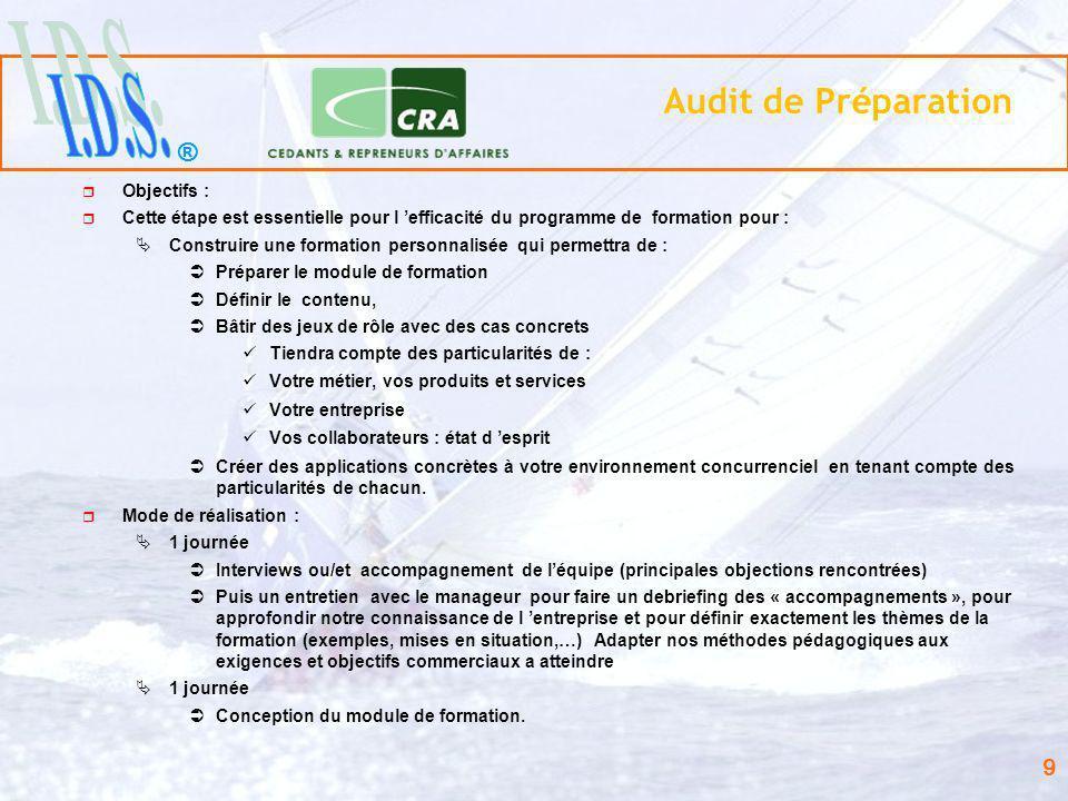Audit de Préparation ® Objectifs :