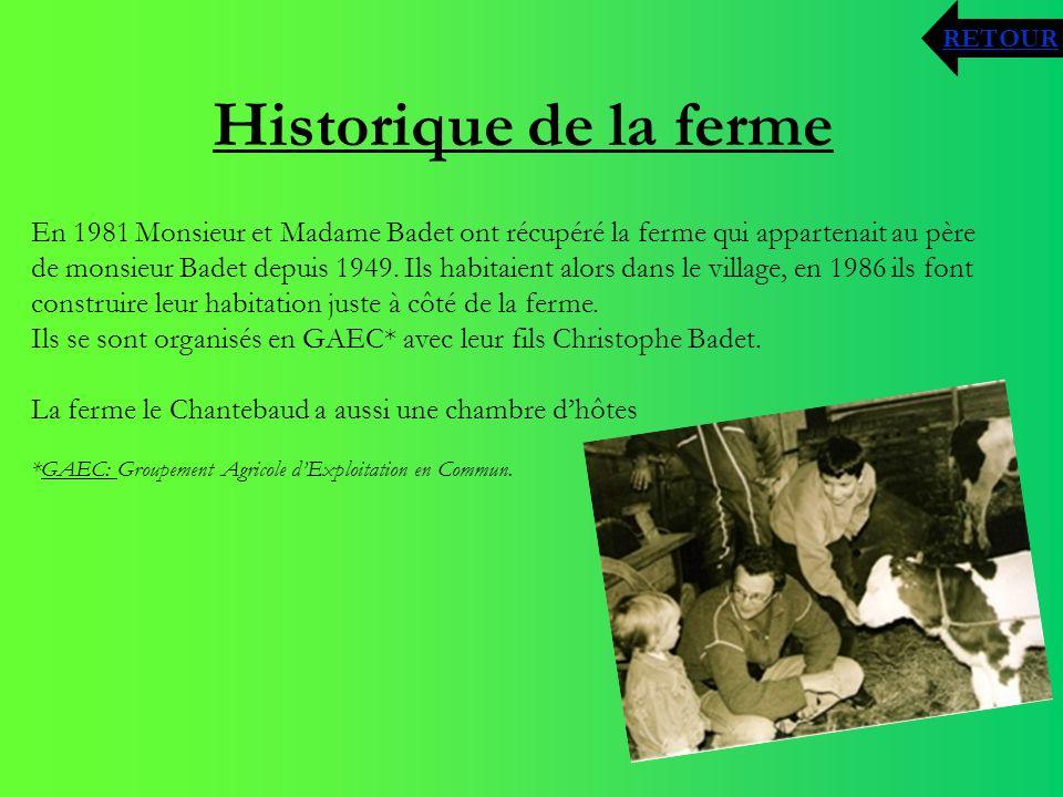 RETOUR Historique de la ferme.