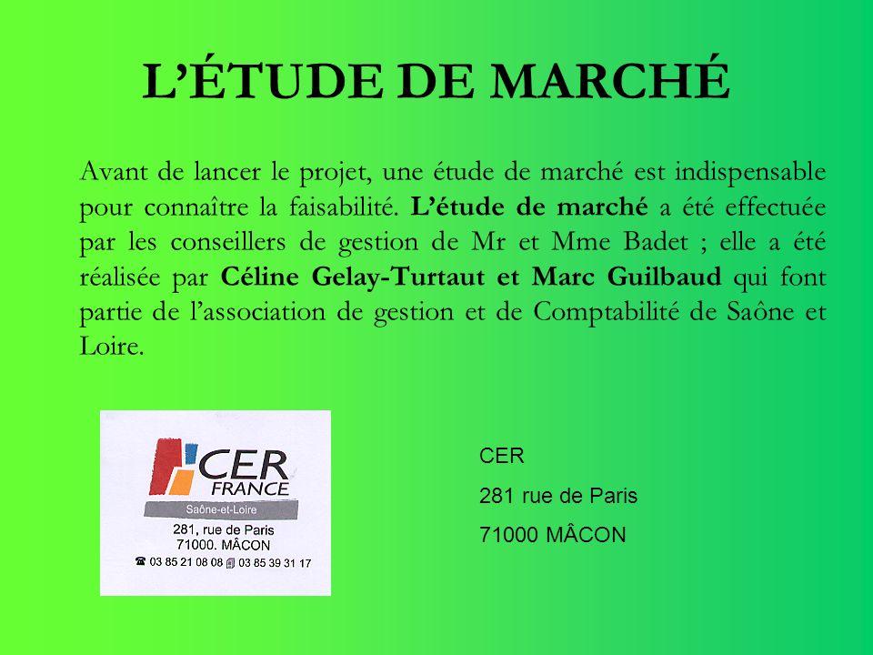 L'ÉTUDE DE MARCHÉ