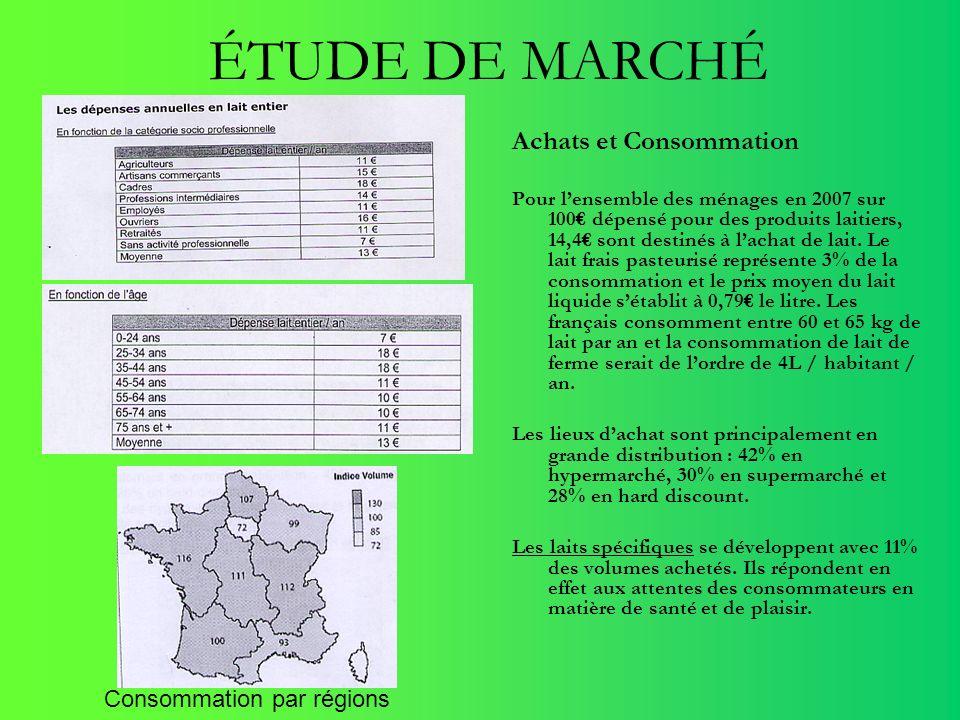 ÉTUDE DE MARCHÉ Achats et Consommation Consommation par régions