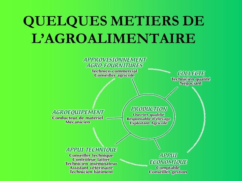 QUELQUES METIERS DE L'AGROALIMENTAIRE