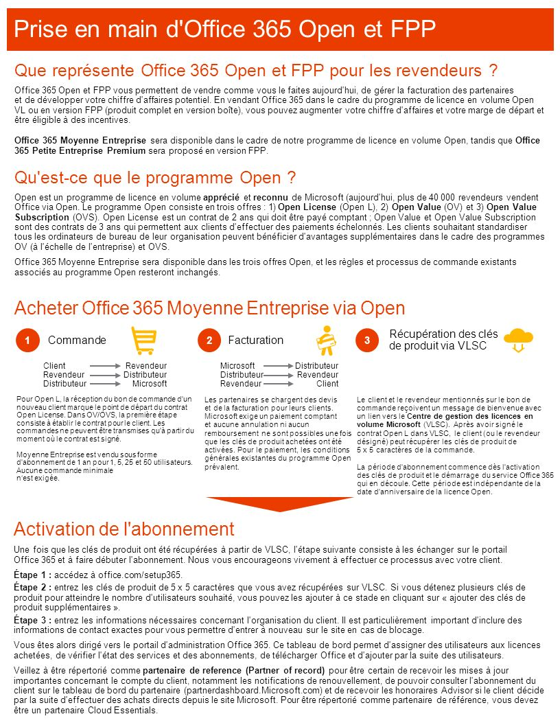 Prise en main d Office 365 Open et FPP