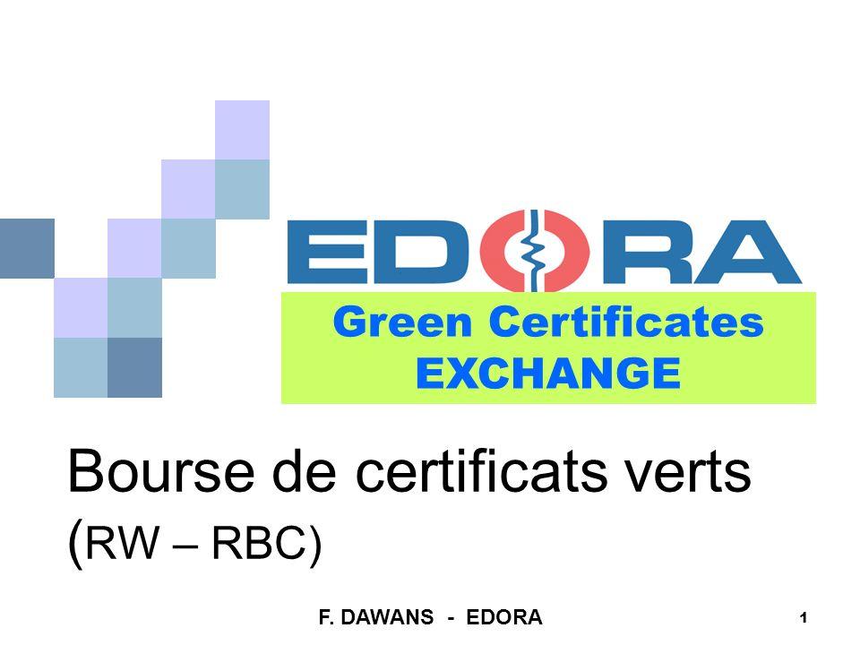 Bourse de certificats verts (RW – RBC)