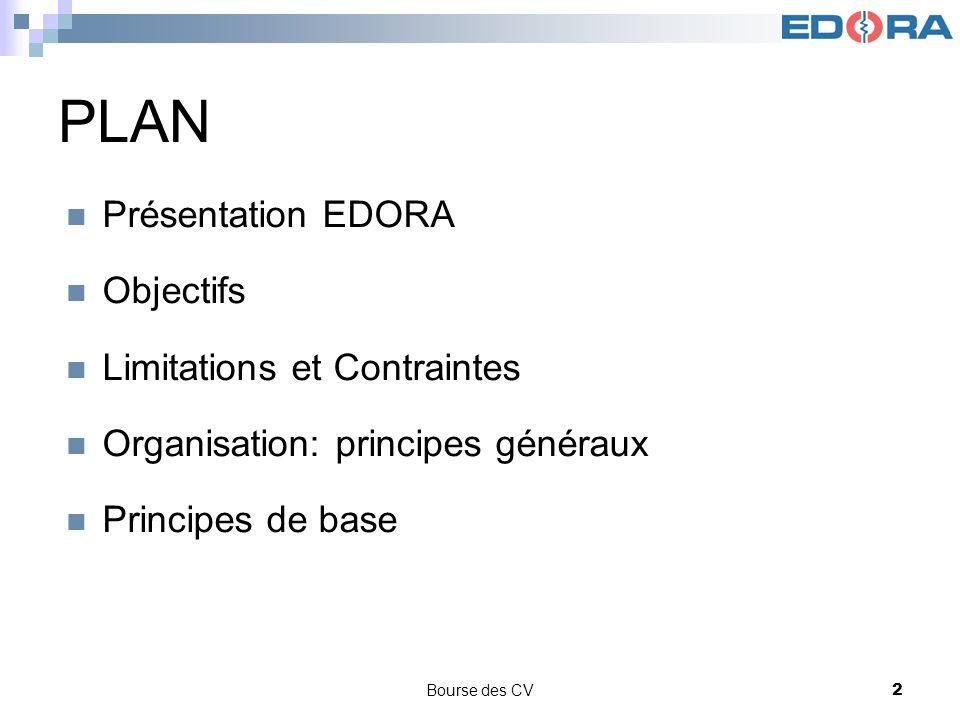 PLAN Présentation EDORA Objectifs Limitations et Contraintes