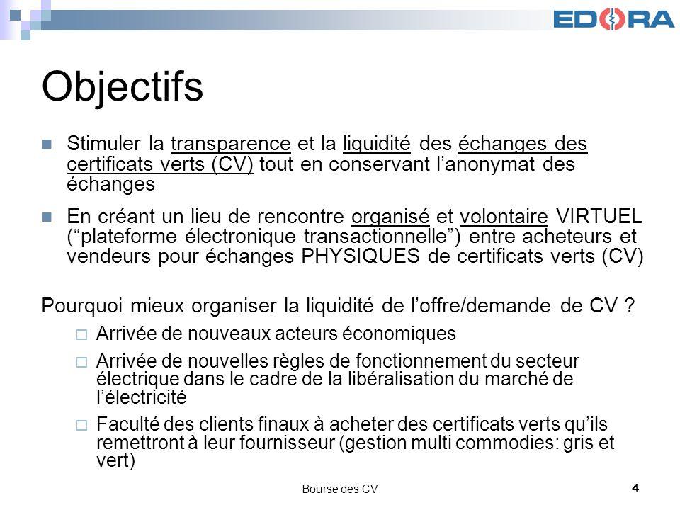Objectifs Stimuler la transparence et la liquidité des échanges des certificats verts (CV) tout en conservant l'anonymat des échanges.