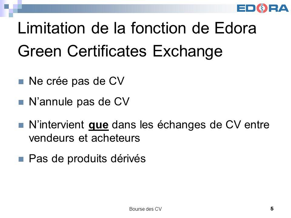 Limitation de la fonction de Edora Green Certificates Exchange
