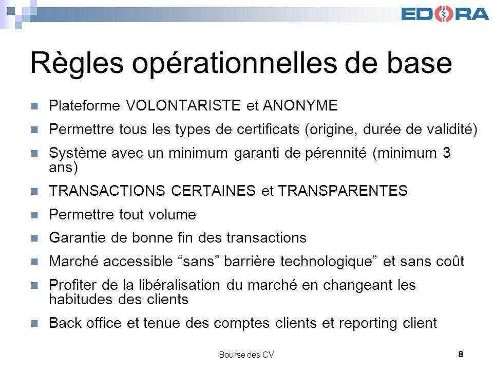 Règles opérationnelles de base