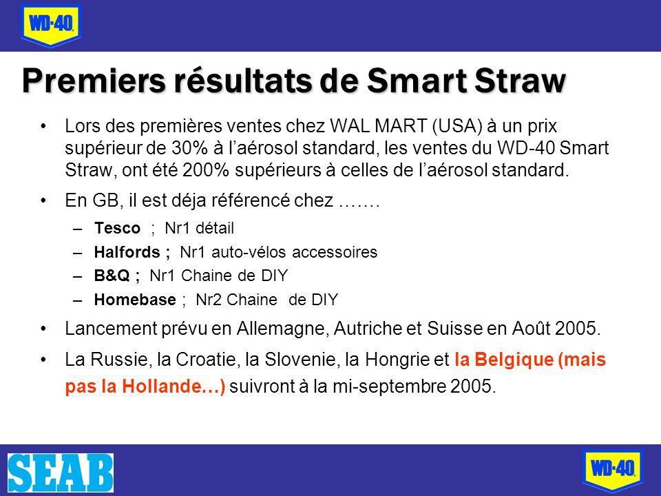 Premiers résultats de Smart Straw