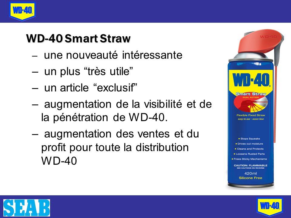 augmentation de la visibilité et de la pénétration de WD-40.