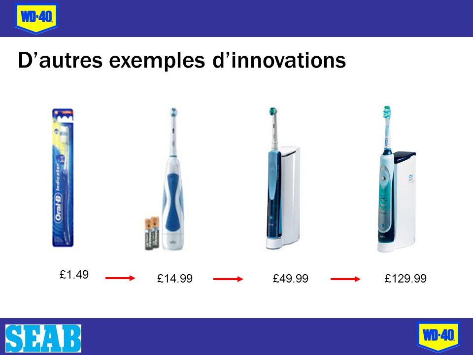 D'autres exemples d'innovations