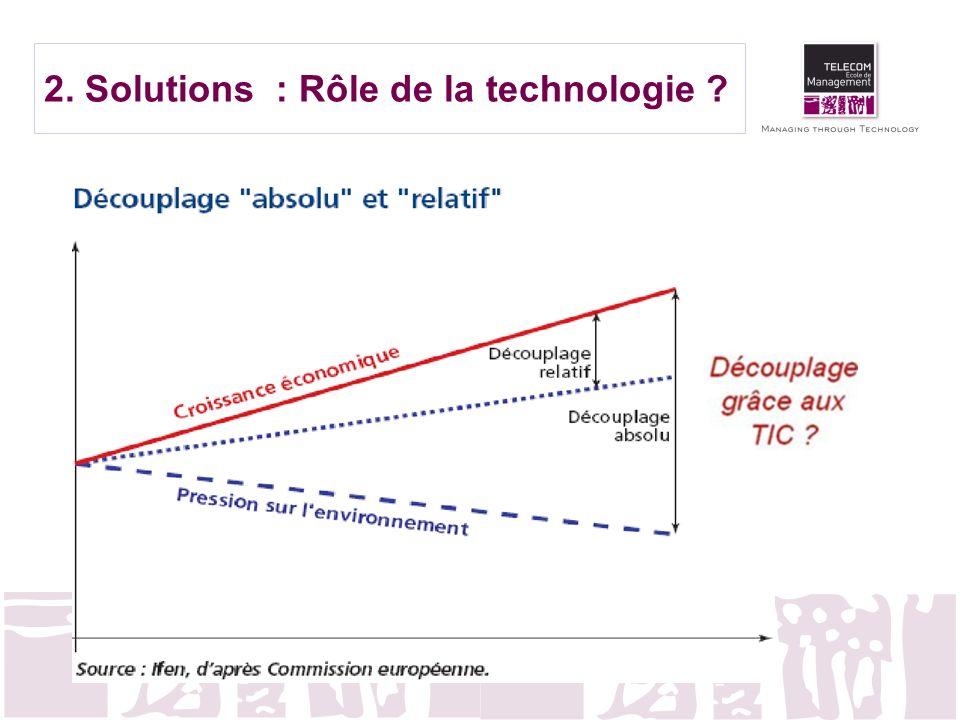 2. Solutions : Rôle de la technologie