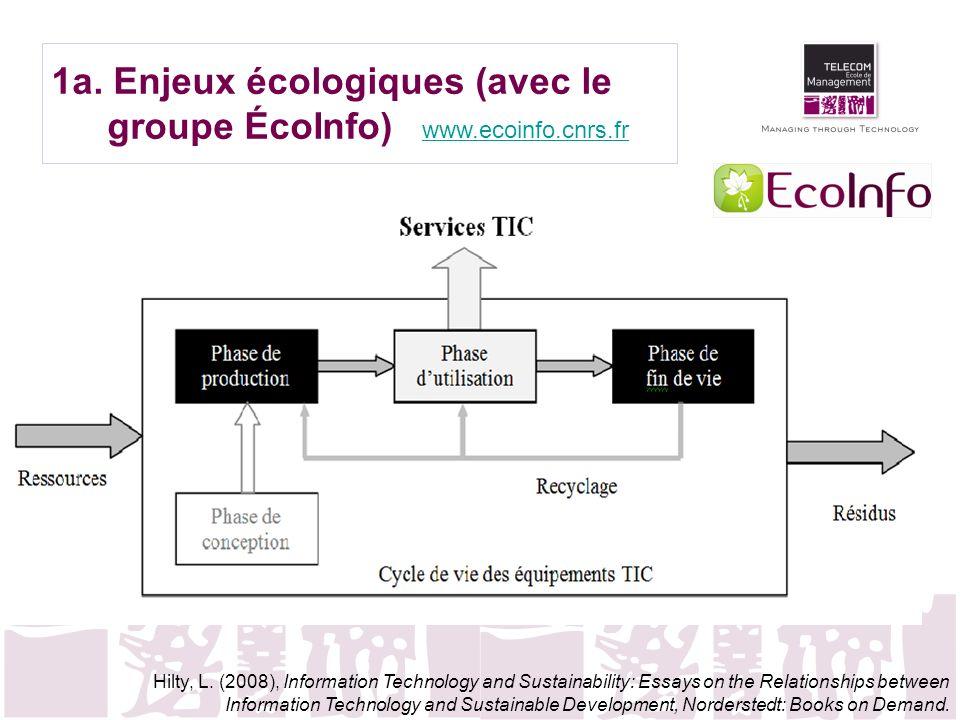 1a. Enjeux écologiques (avec le groupe ÉcoInfo)