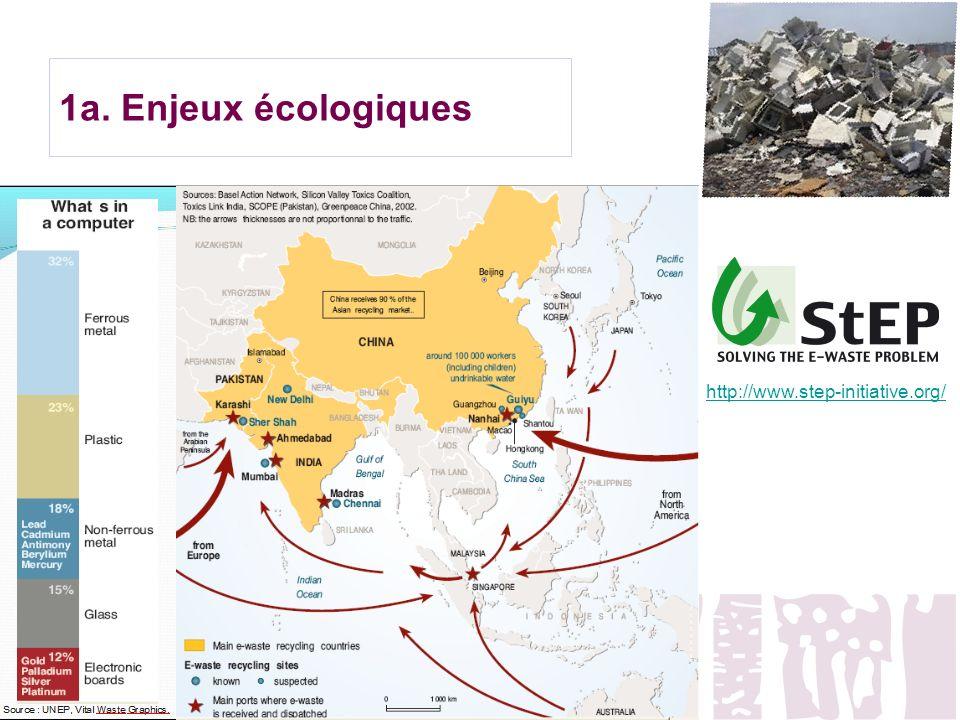 1a. Enjeux écologiques http://www.step-initiative.org/