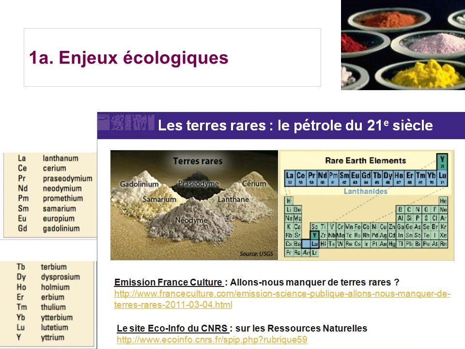 1a. Enjeux écologiques Pour en savoir plus : www.ecoinfo.cnrs.fr