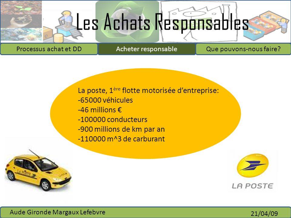 La poste, 1ère flotte motorisée d'entreprise: 65000 véhicules