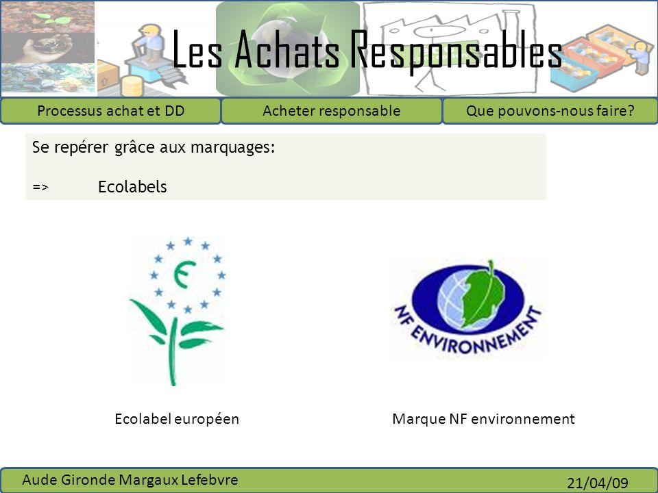 Se repérer grâce aux marquages: => Ecolabels