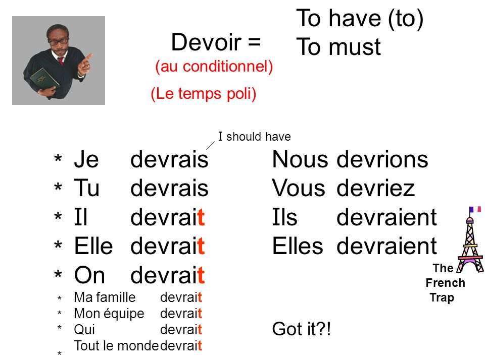 To have (to) To must Devoir = Je Tu Il Elle On devrais devrait Nous