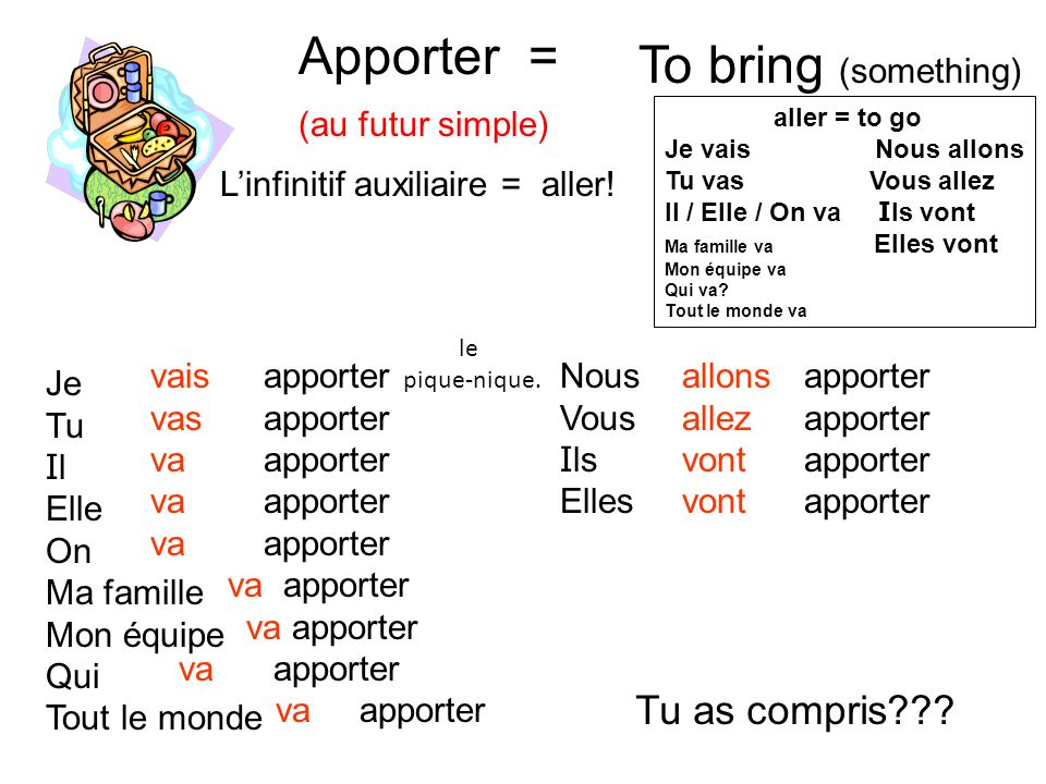 Apporter = To bring (something) Tu as compris (au futur simple)