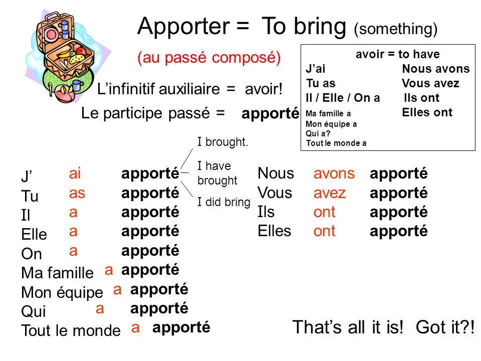 Apporter = To bring (something) That's all it is! Got it !